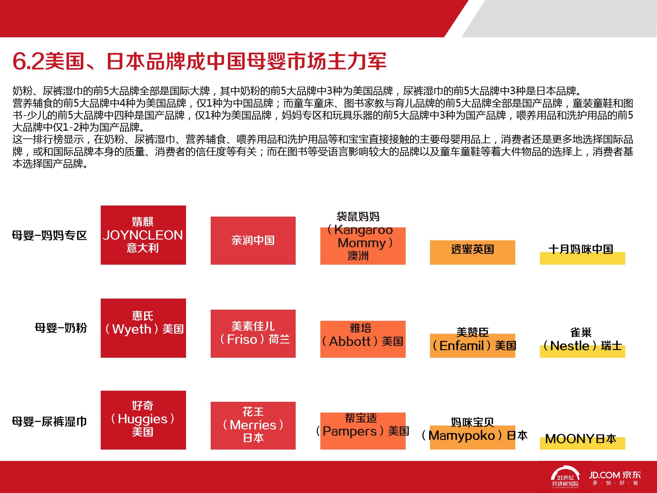 2016中国母婴产品消费趋势报告_000066