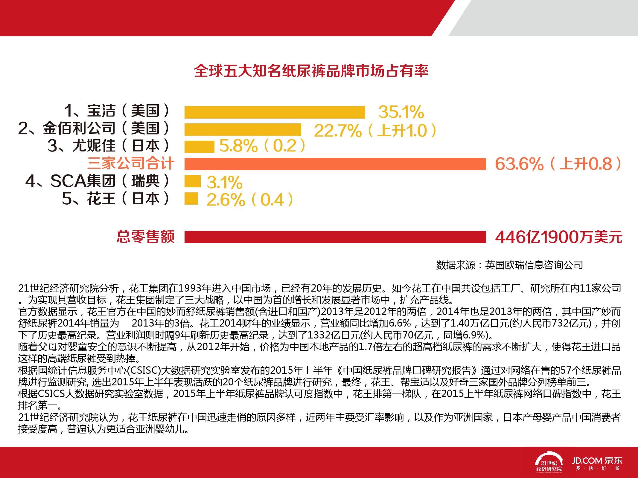 2016中国母婴产品消费趋势报告_000072