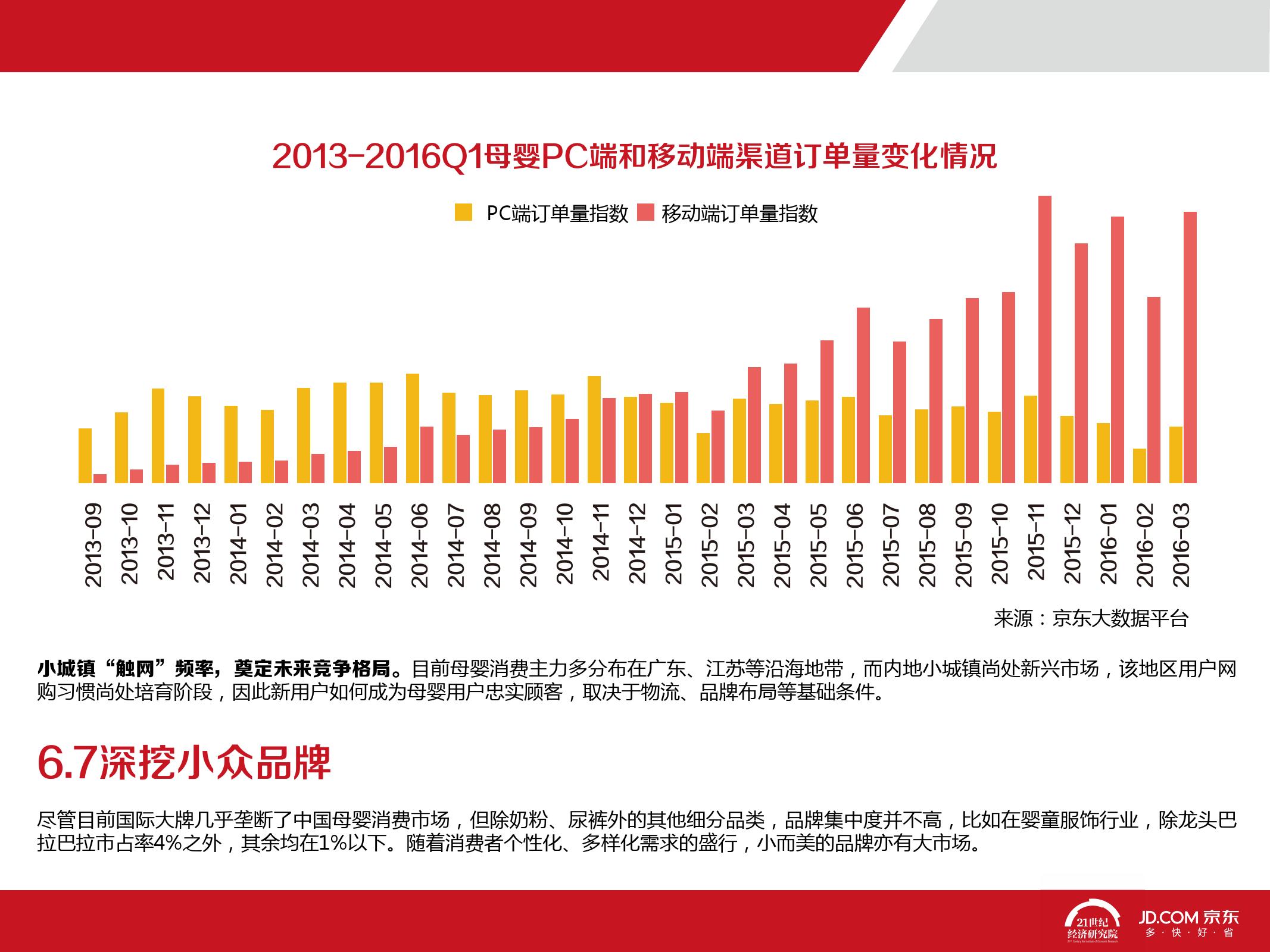 2016中国母婴产品消费趋势报告_000074