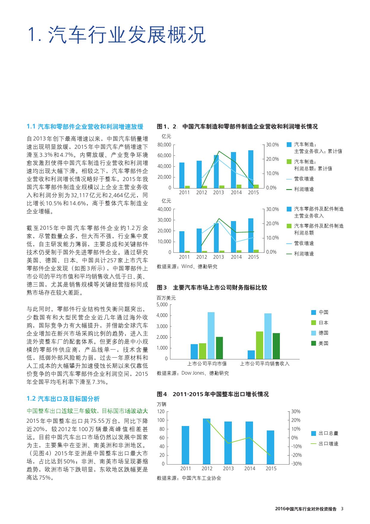 2016中国汽车行业对外投资报告_000005