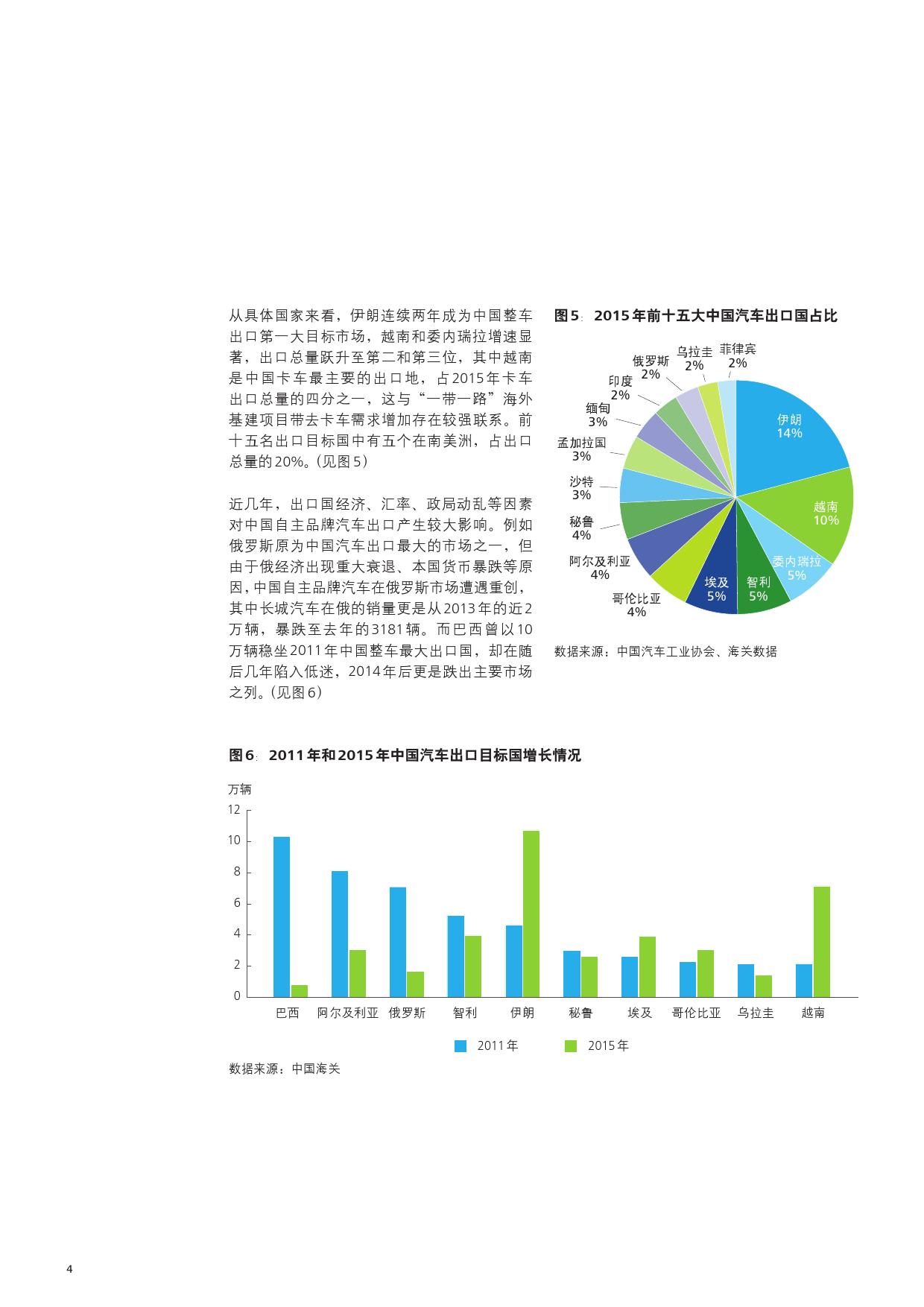 2016中国汽车行业对外投资报告_000006