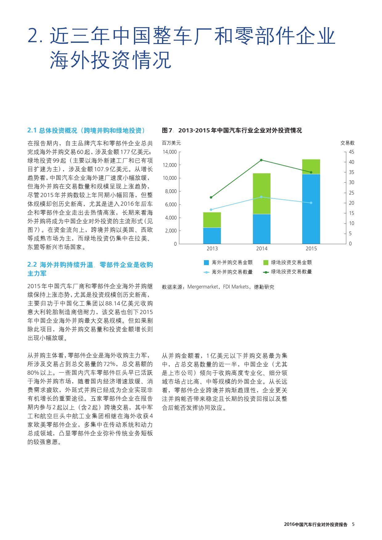 2016中国汽车行业对外投资报告_000007