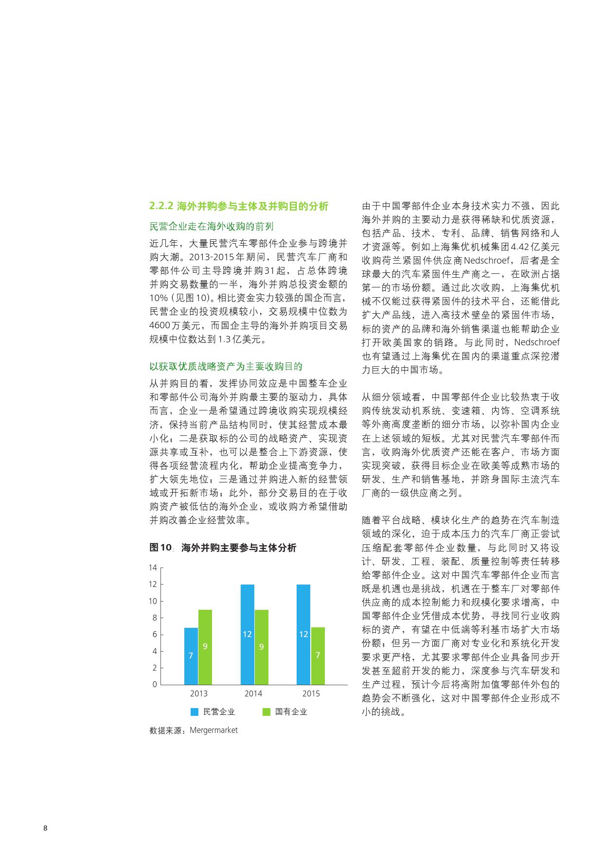 2016中国汽车行业对外投资报告_000010