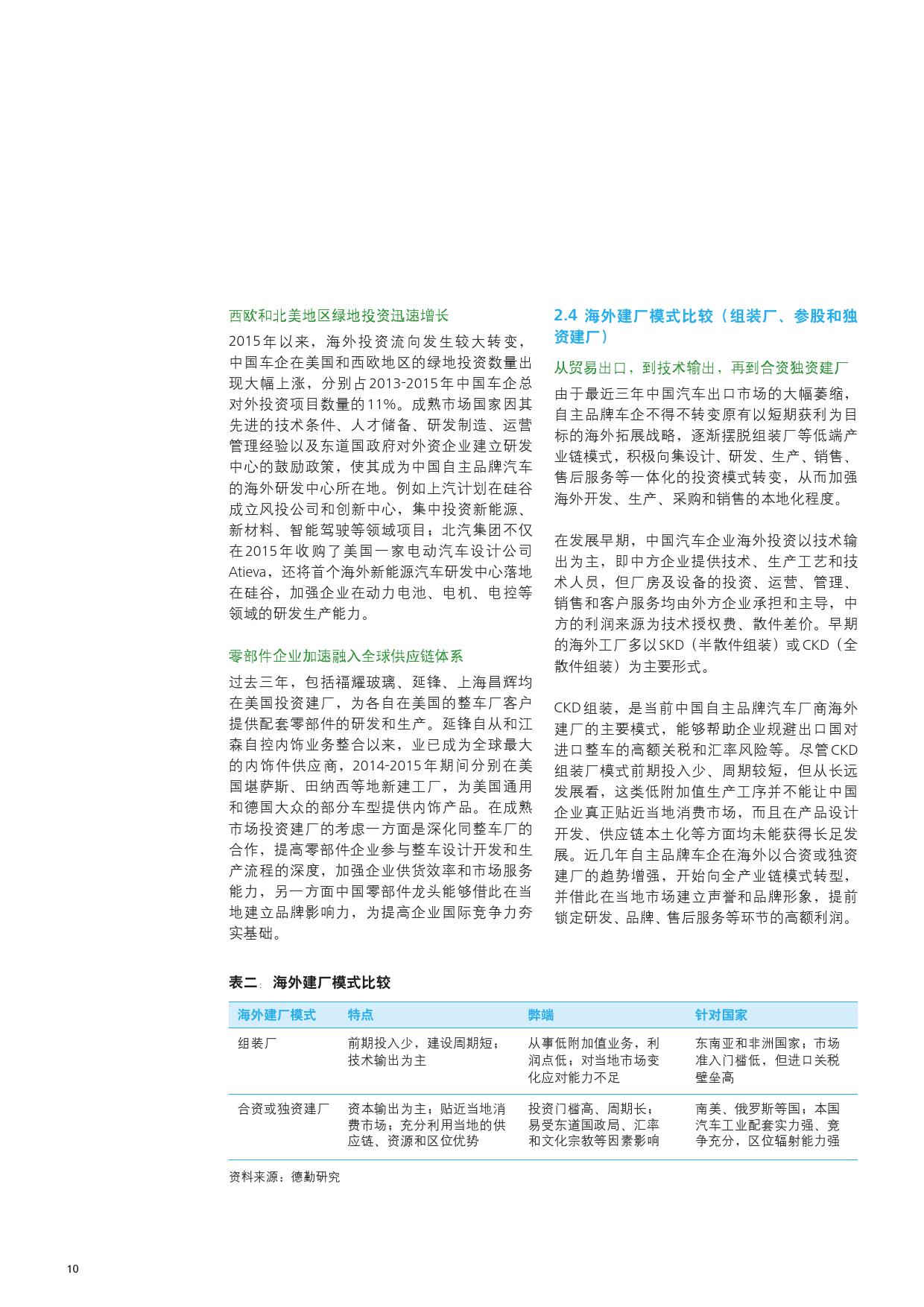 2016中国汽车行业对外投资报告_000012