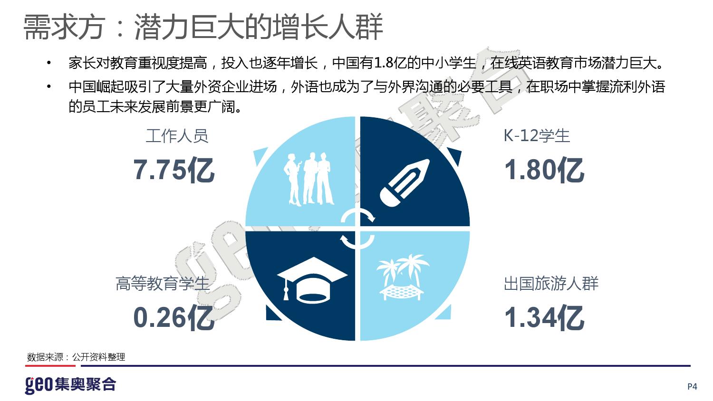 2016在线英语教育行业洞察报告_000004