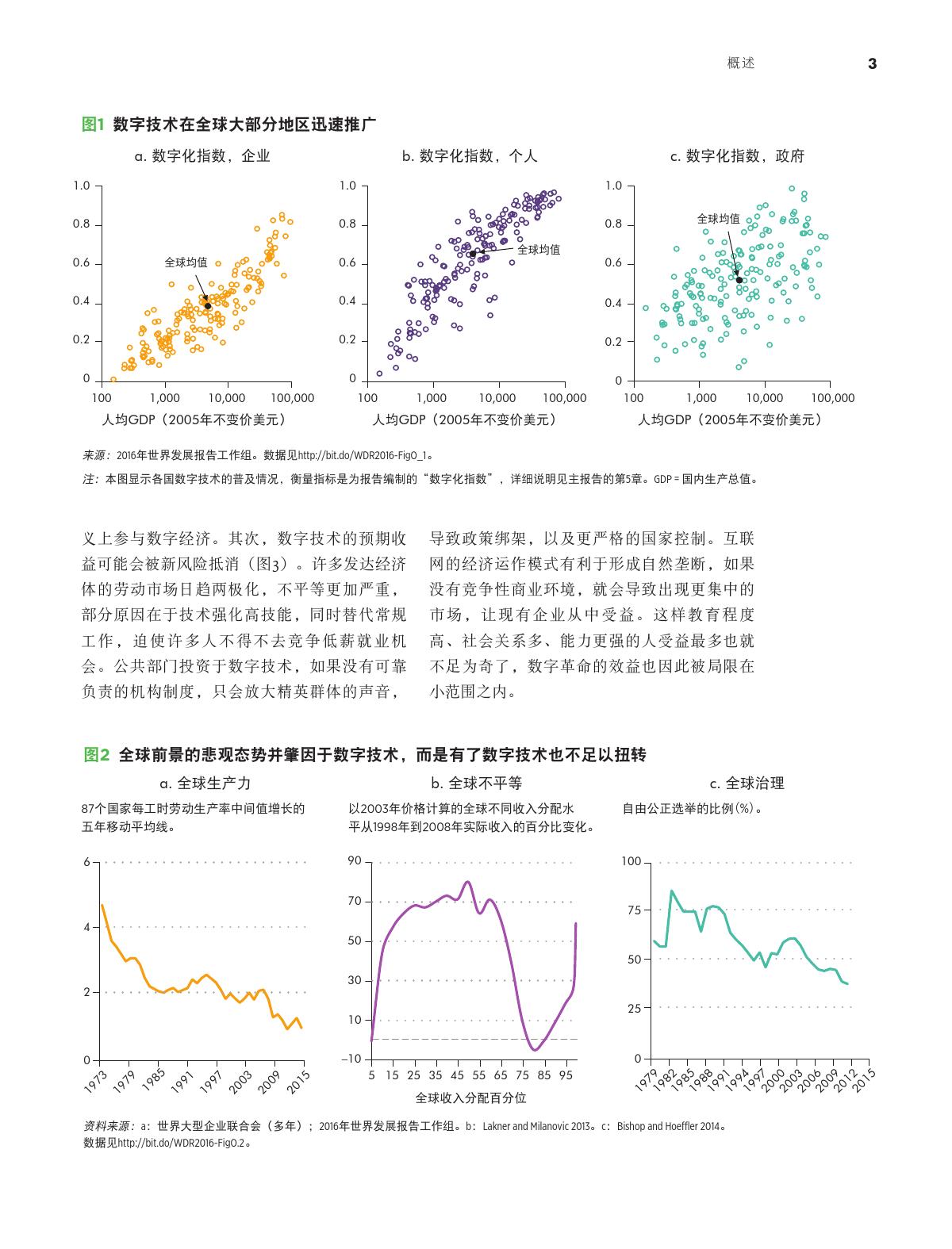 2016年世界发展报告-数字红利_000015