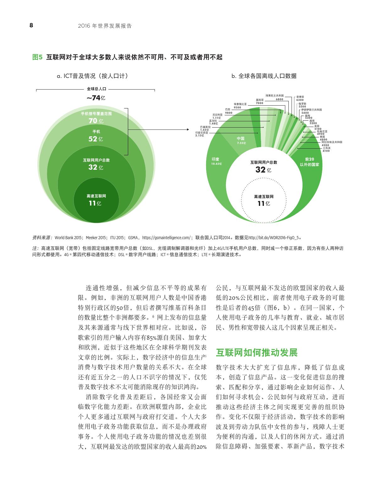 2016年世界发展报告-数字红利_000020