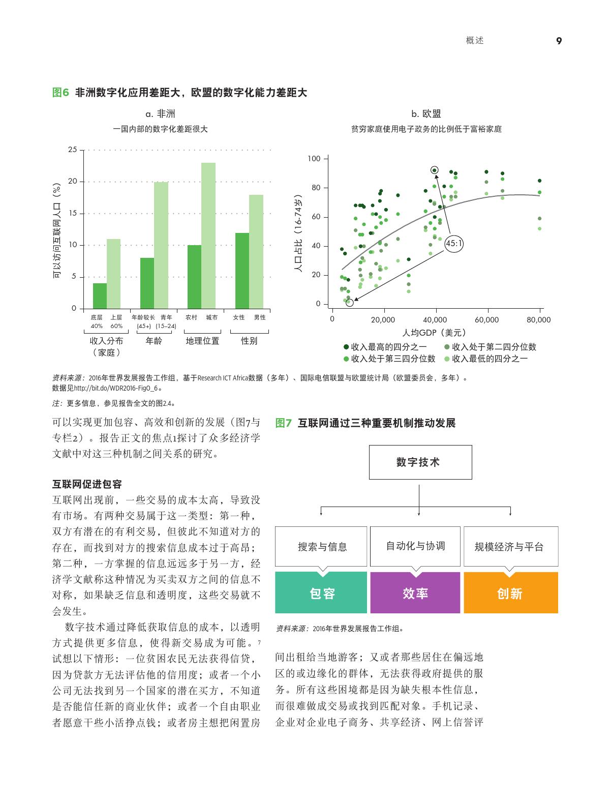 2016年世界发展报告-数字红利_000021