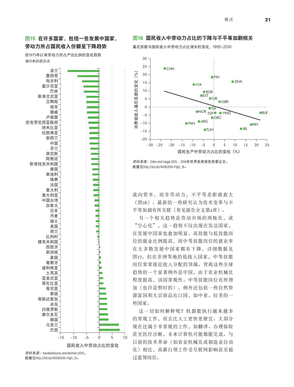 2016年世界发展报告-数字红利_000033