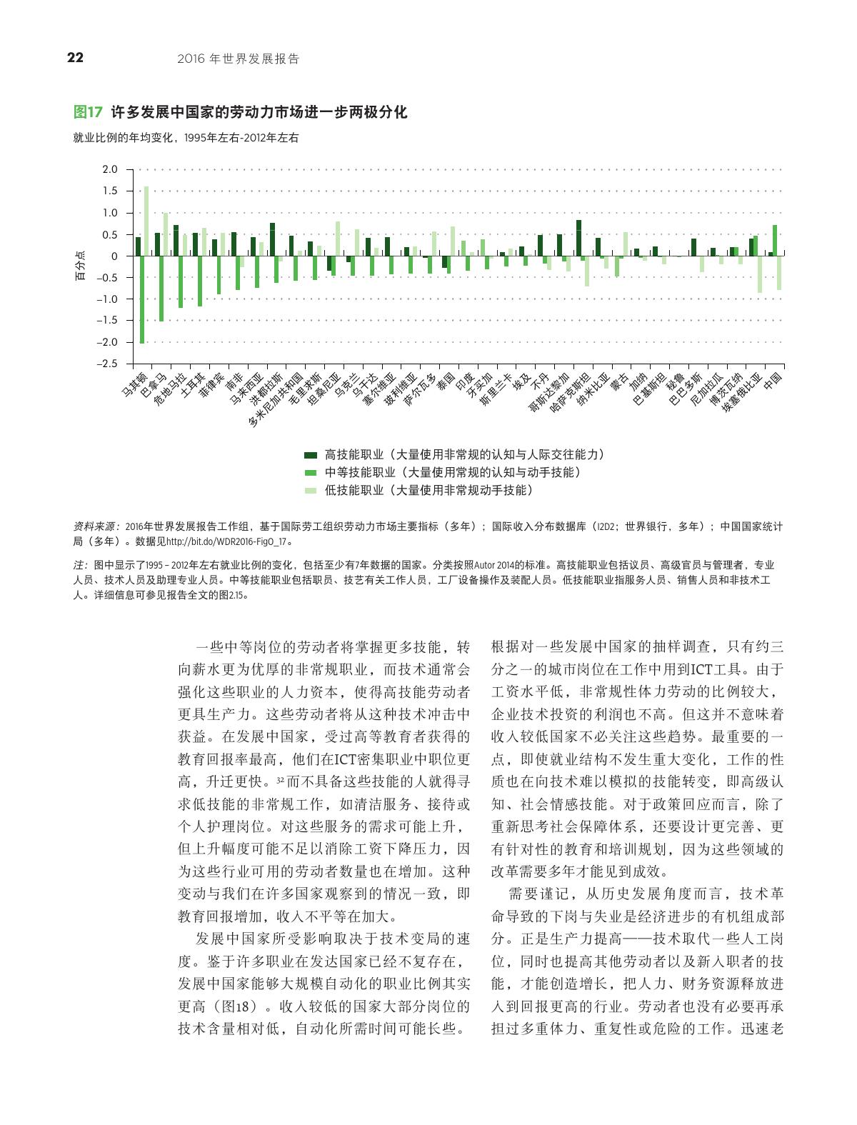 2016年世界发展报告-数字红利_000034