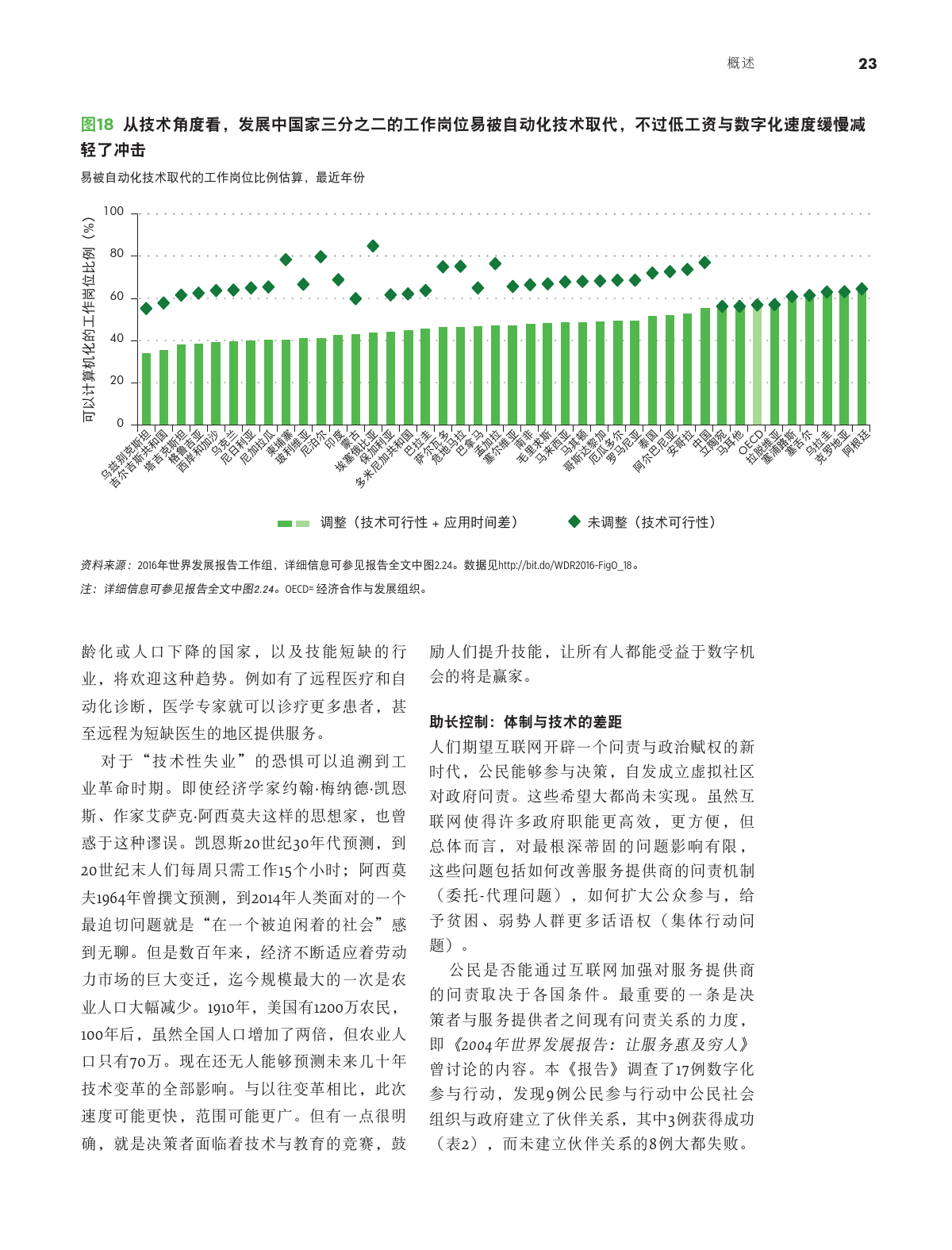 2016年世界发展报告-数字红利_000035