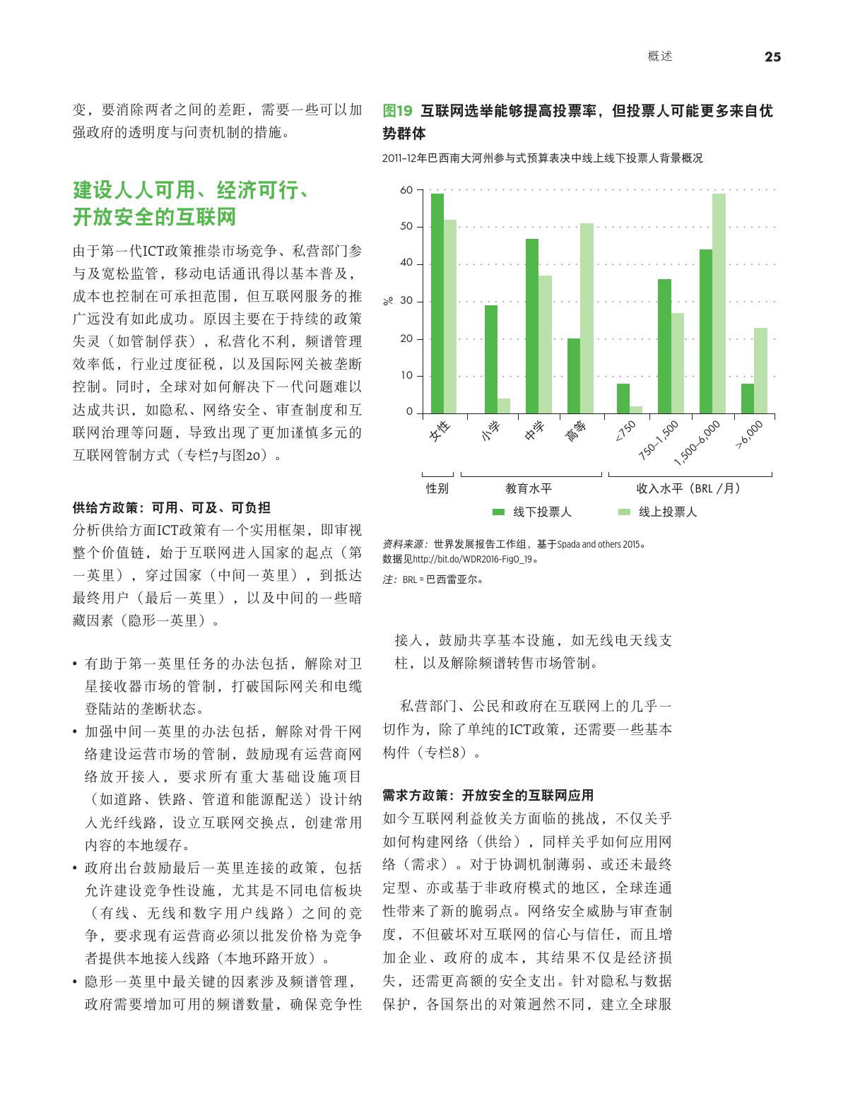 2016年世界发展报告-数字红利_000037