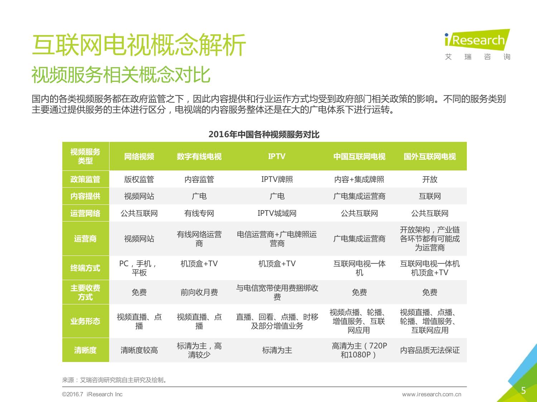 2016年中国互联网电视行业研究报告_000005