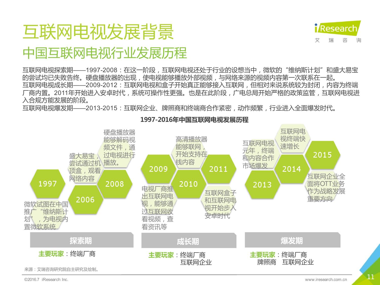 2016年中国互联网电视行业研究报告_000011