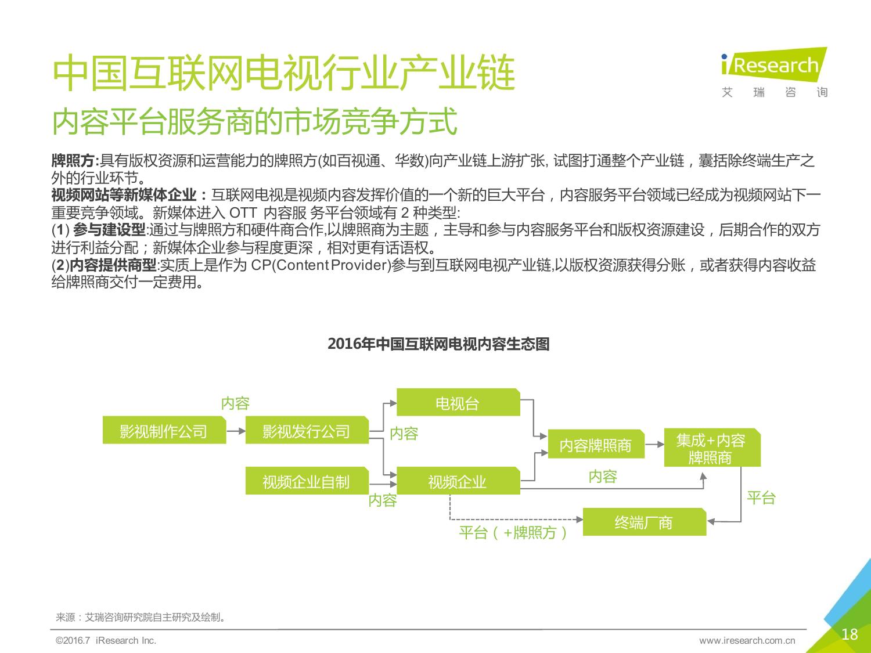 2016年中国互联网电视行业研究报告_000018