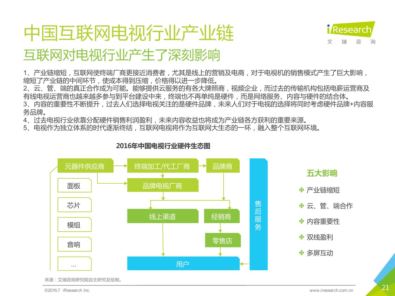 2016年中国互联网电视行业研究报告_000021