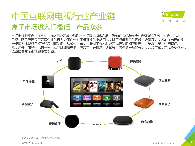 2016年中国互联网电视行业研究报告_000023