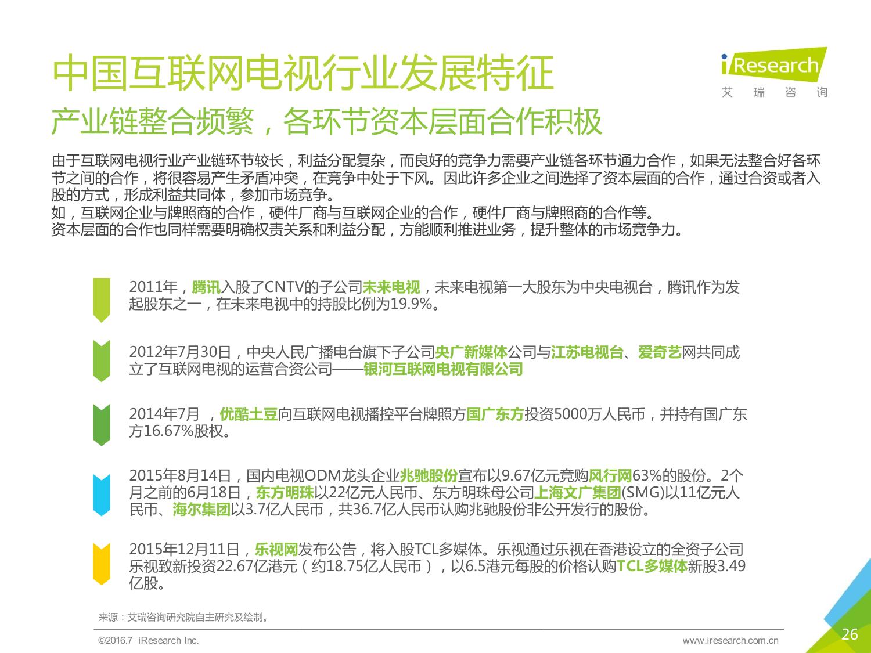 2016年中国互联网电视行业研究报告_000026