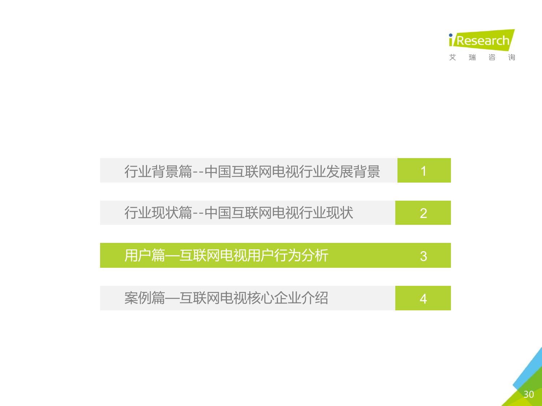 2016年中国互联网电视行业研究报告_000030