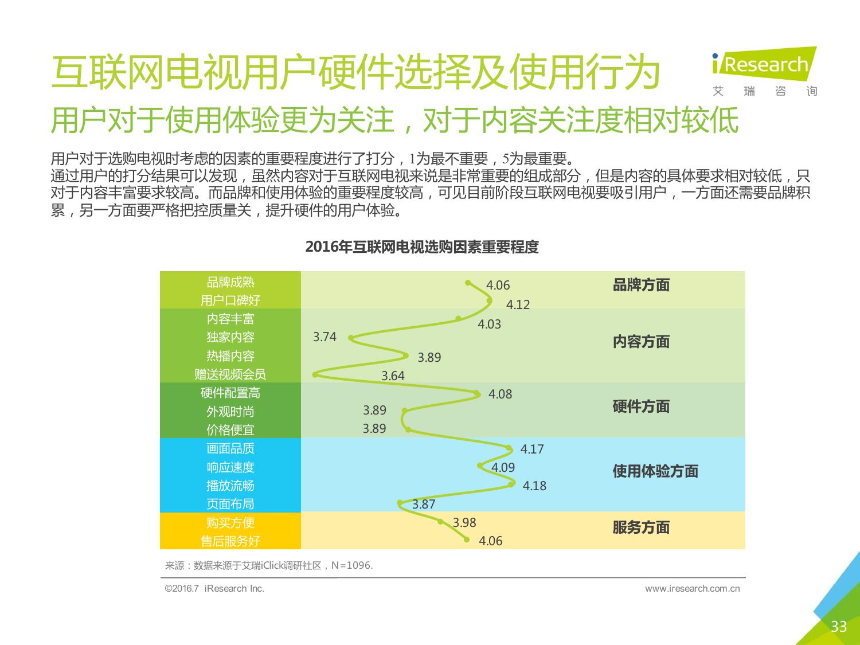 2016年中国互联网电视行业研究报告_000033