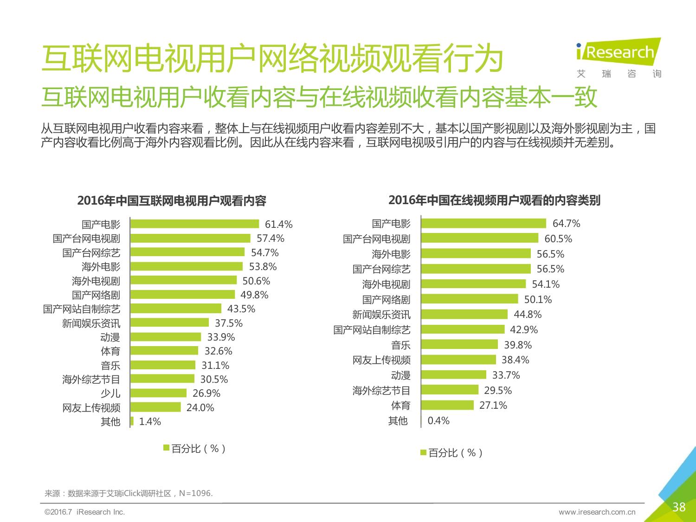 2016年中国互联网电视行业研究报告_000038