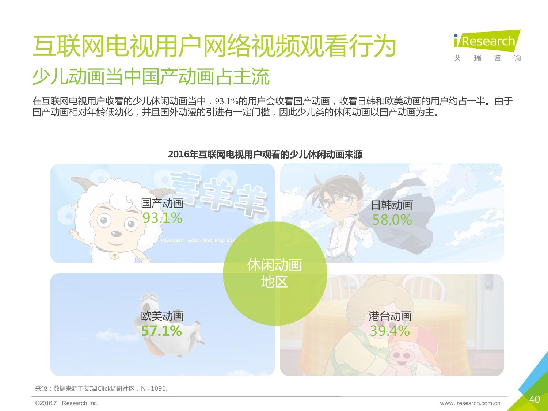 2016年中国互联网电视行业研究报告_000040