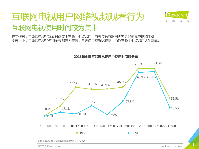 2016年中国互联网电视行业研究报告_000041