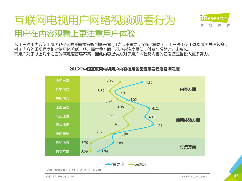 2016年中国互联网电视行业研究报告_000043
