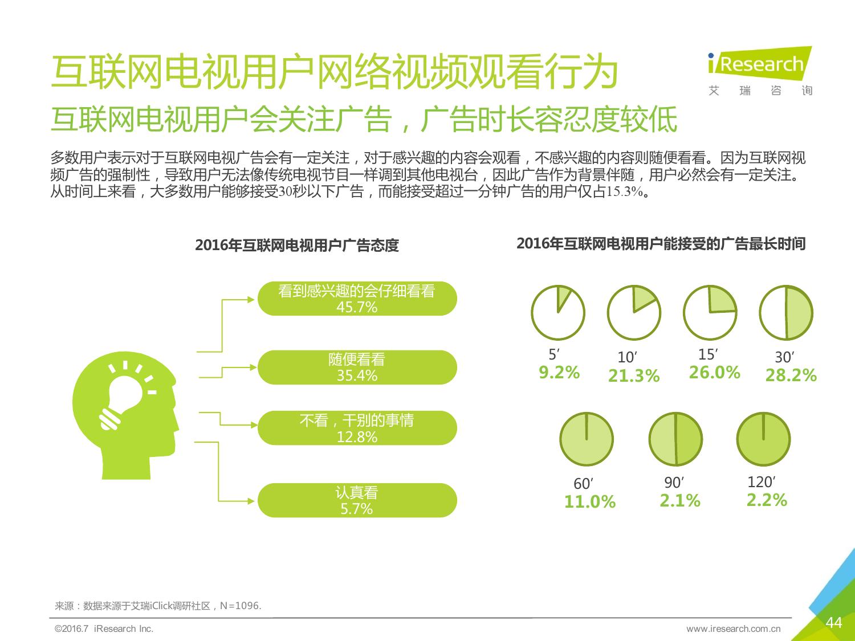 2016年中国互联网电视行业研究报告_000044