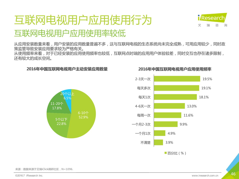 2016年中国互联网电视行业研究报告_000046