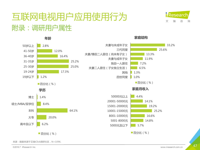 2016年中国互联网电视行业研究报告_000047