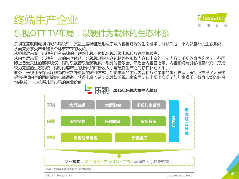 2016年中国互联网电视行业研究报告_000049