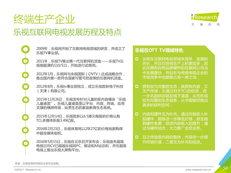 2016年中国互联网电视行业研究报告_000050