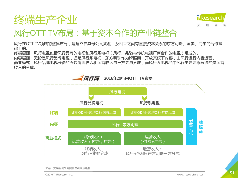 2016年中国互联网电视行业研究报告_000051