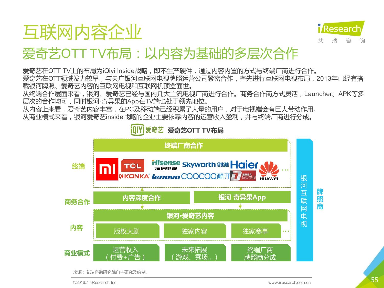 2016年中国互联网电视行业研究报告_000055