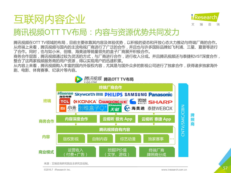 2016年中国互联网电视行业研究报告_000057