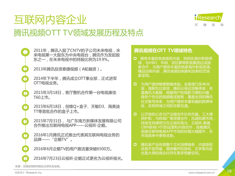 2016年中国互联网电视行业研究报告_000058
