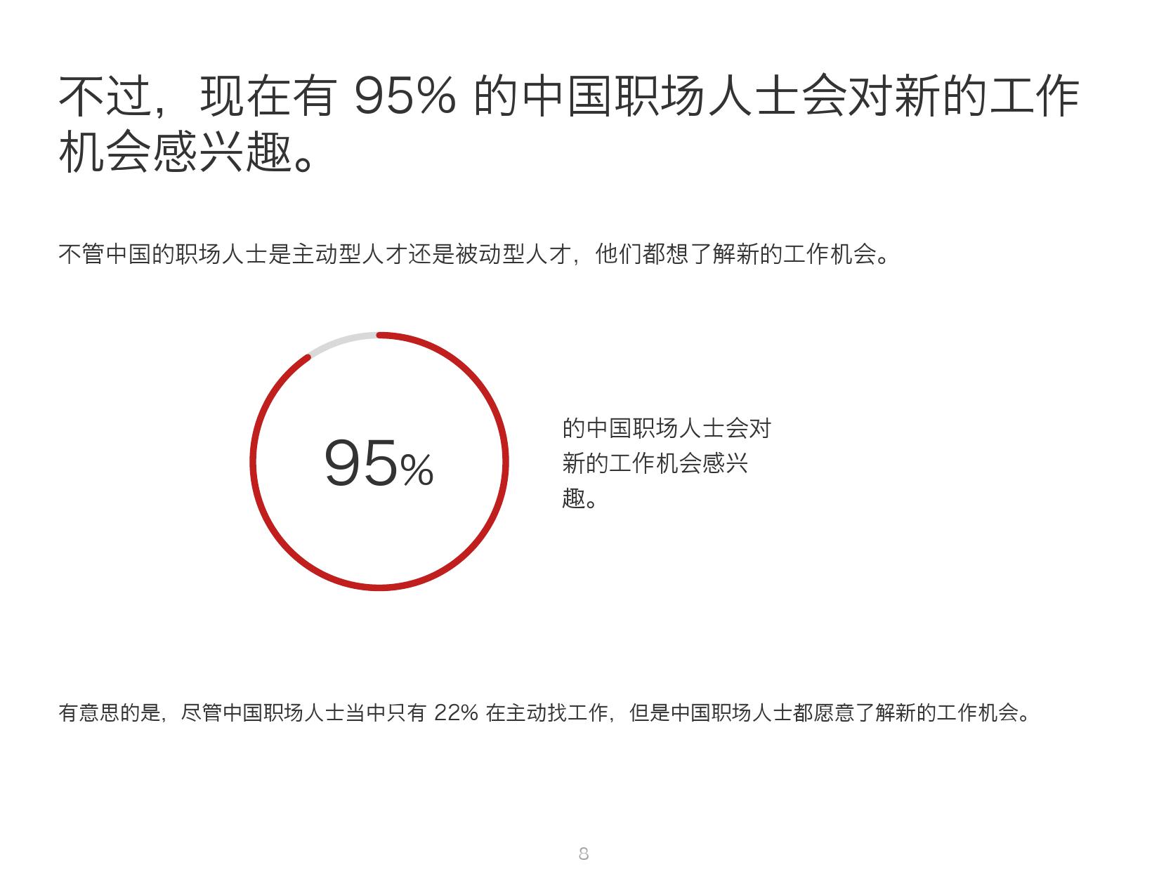 2016年中国人才趋势报告_000008
