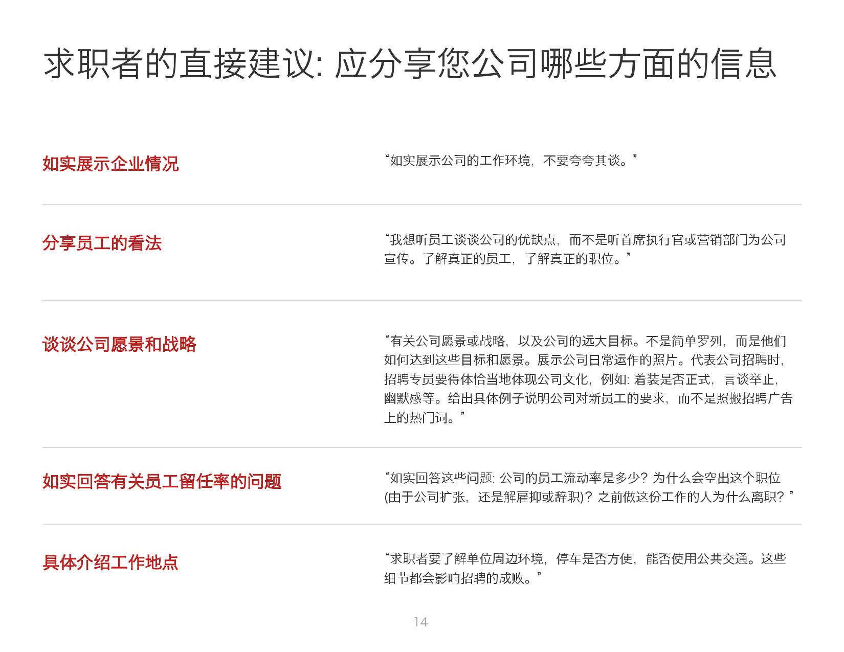 2016年中国人才趋势报告_000014