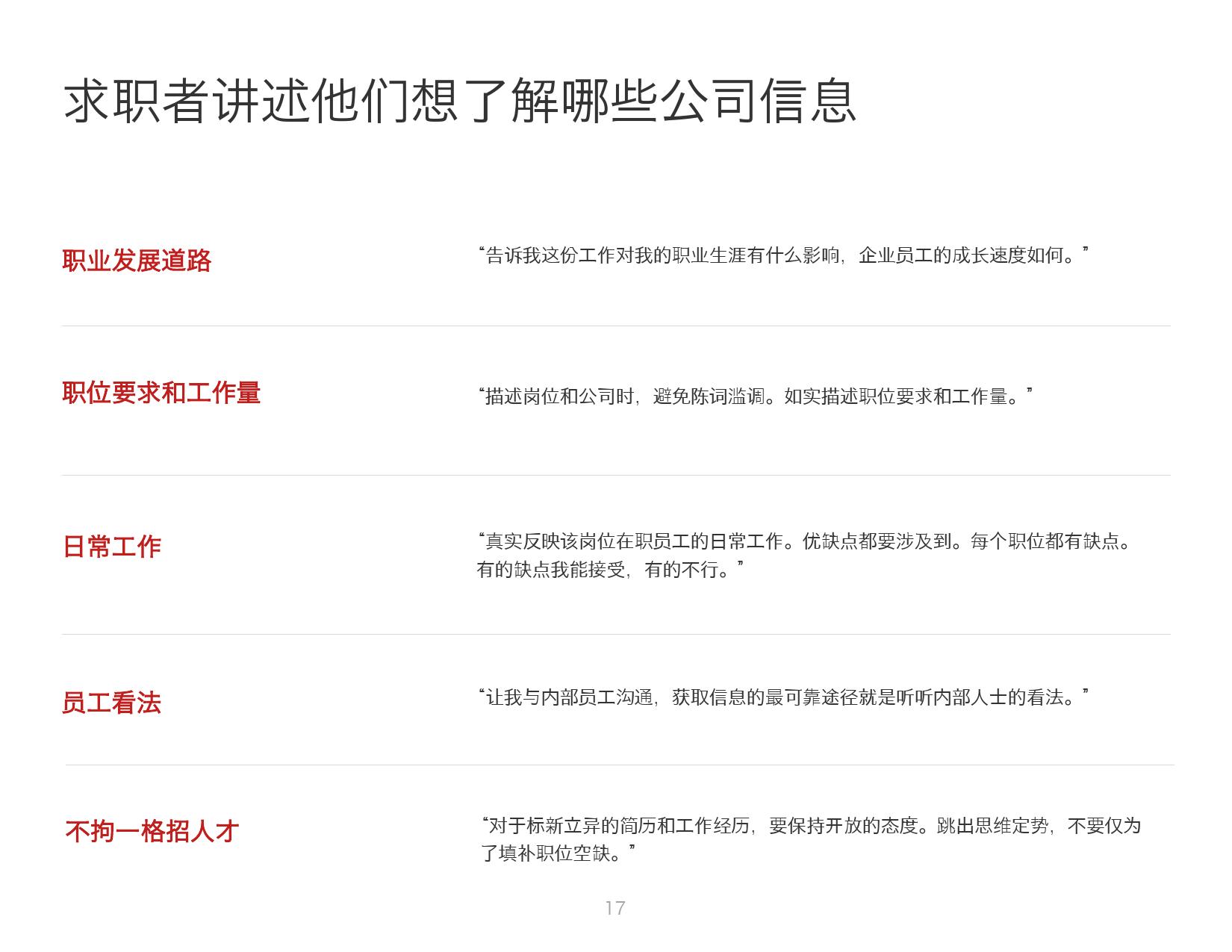 2016年中国人才趋势报告_000017