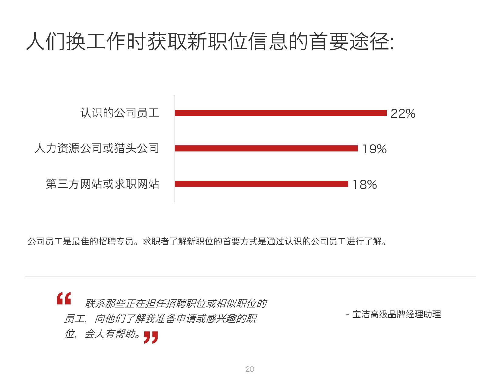 2016年中国人才趋势报告_000020