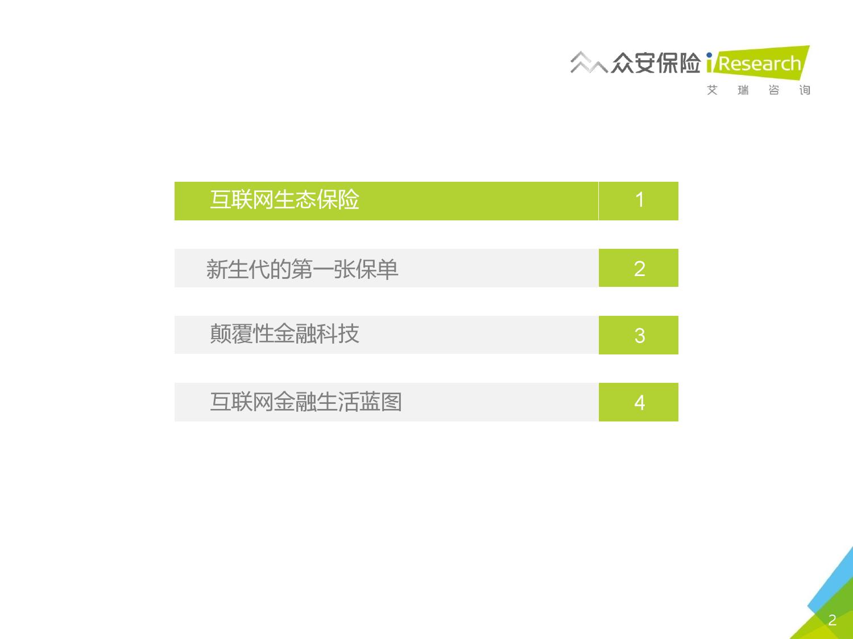 2016年中国创新保险行业白皮书_000002