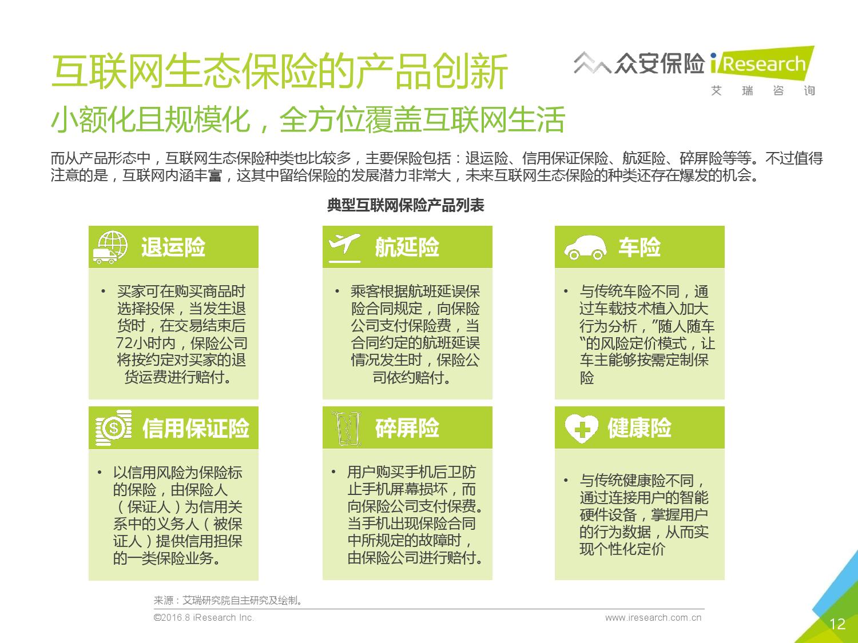 2016年中国创新保险行业白皮书_000012