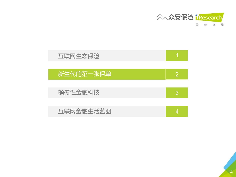 2016年中国创新保险行业白皮书_000014