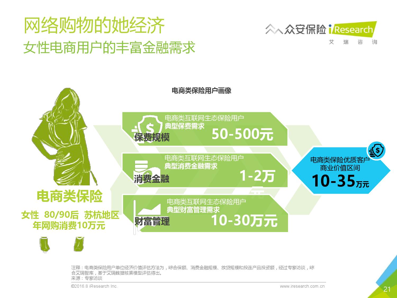 2016年中国创新保险行业白皮书_000021