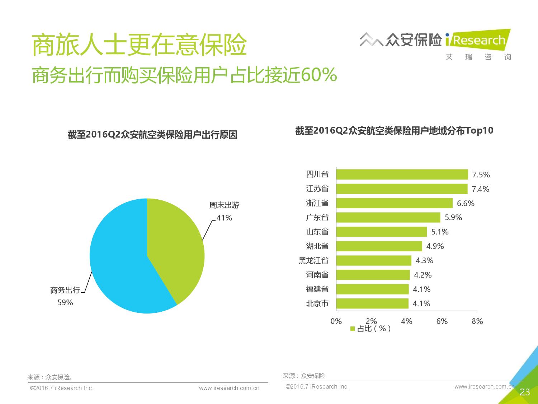2016年中国创新保险行业白皮书_000023