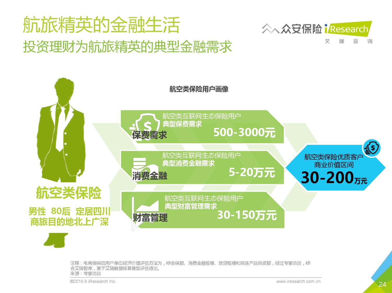 2016年中国创新保险行业白皮书_000024