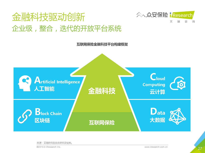 2016年中国创新保险行业白皮书_000027