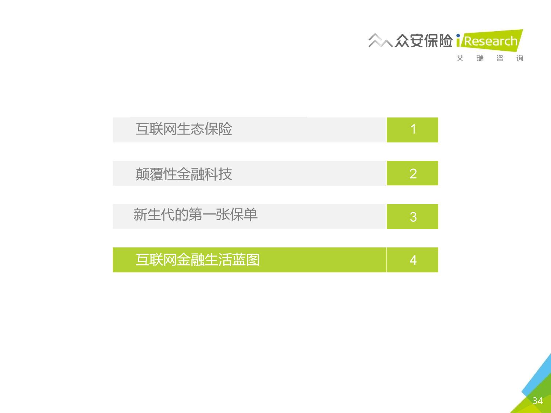 2016年中国创新保险行业白皮书_000034