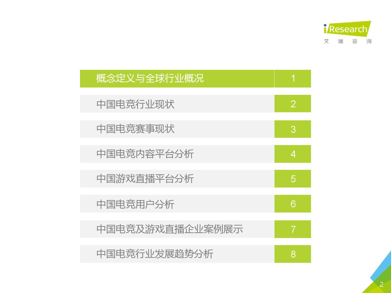 2016年中国电子竞技及游戏直播行业研究报告_000002